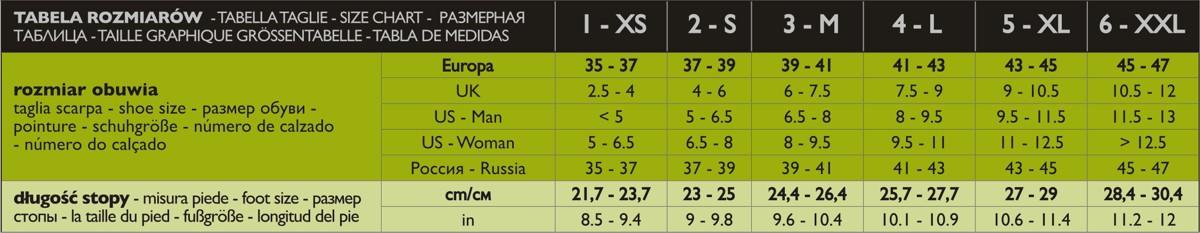 tabela 560_2