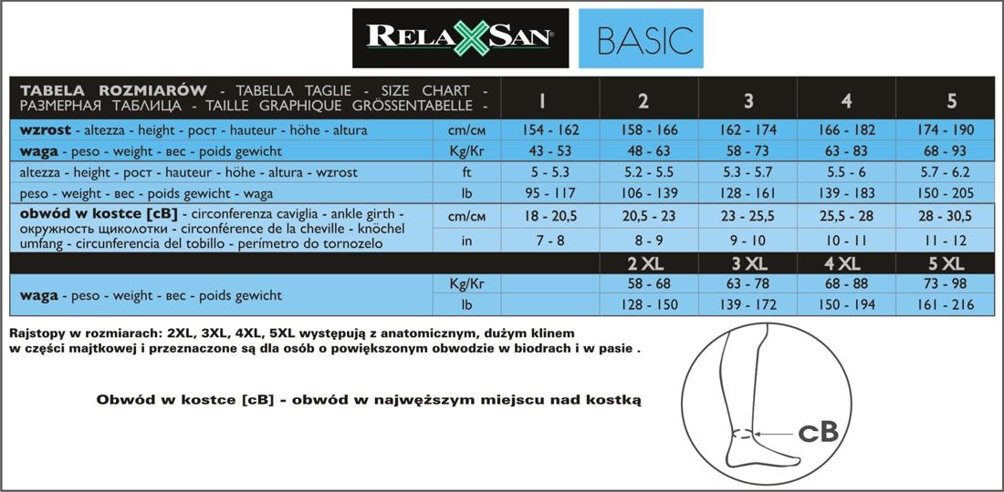 tabela Basic Rajst_A2