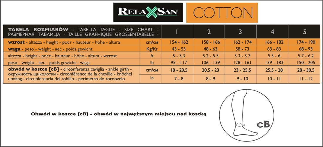 tabela Cotton_A2