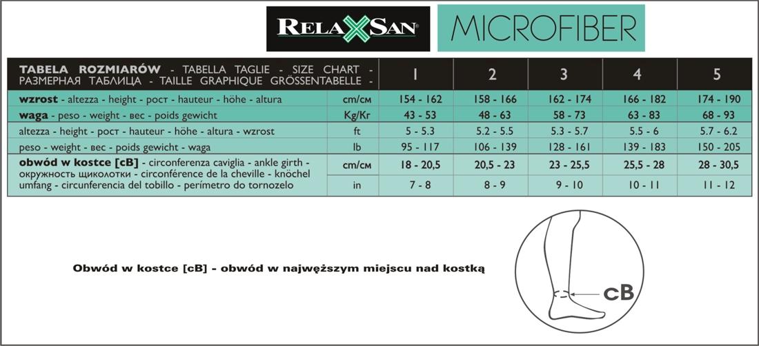 tabela Micro_A2