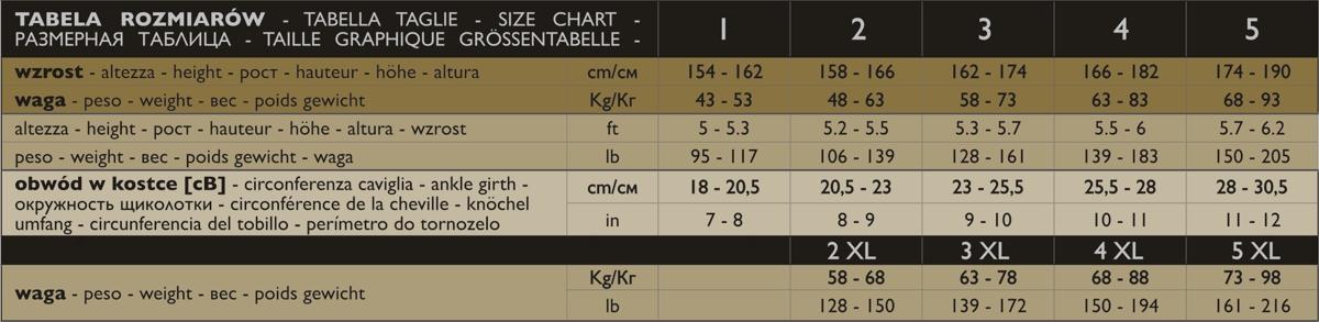tabela Prestige_R_S