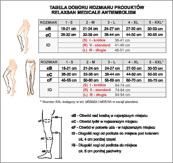 Tabela Medicale Antiembolism strona relaxsan